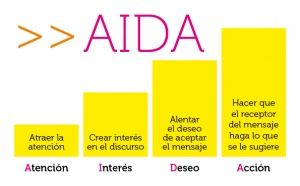 3. Yo-soy-Mujer-Branding-Promesa-AIDA